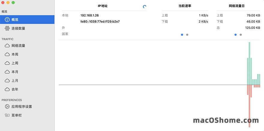 NetWorker Pro 6.2.0 系统网络流量监控 中文破解版